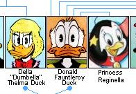 Donald Duck's Family Tree